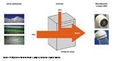 Figura 1: Principio di funzionamento della pompa di calore con i flussi di energia