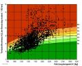 Darstellung Kategorie PEBÄ-Gewicht